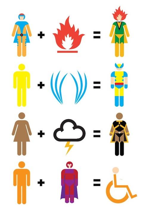 Pop Culture - Superheroes