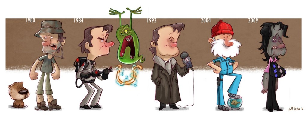 Bill Murray's characters over the years
