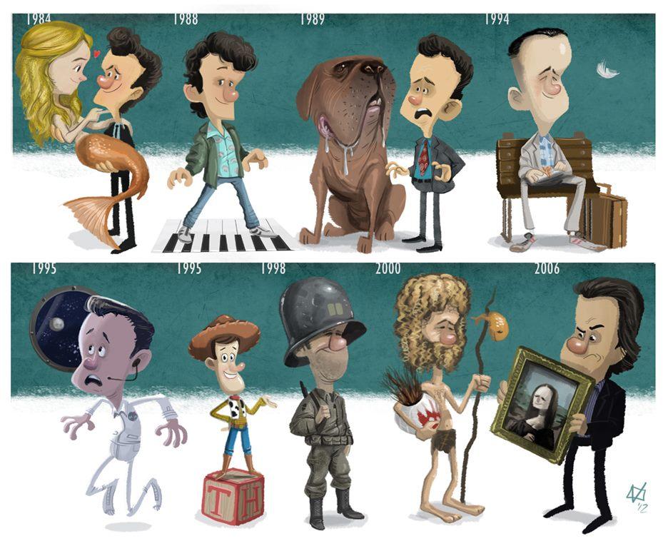 Tom Hanks in Forrest Gump, Big, Castaway, Apollo 13