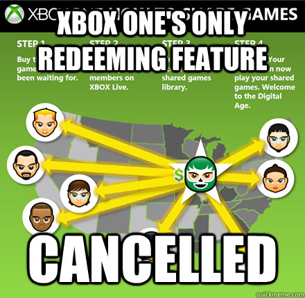 Xbox One best feature cancelled