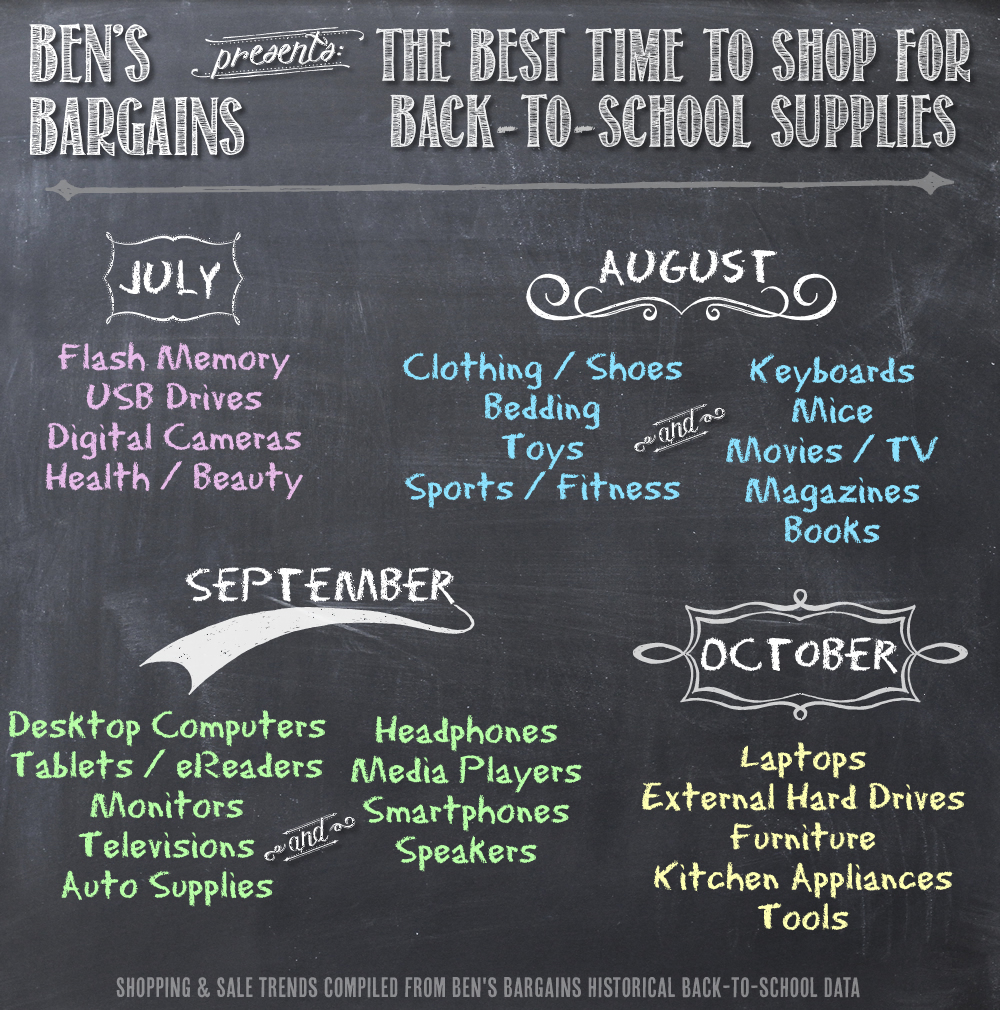 Ben's Bargains Back-to-School when to buy guide
