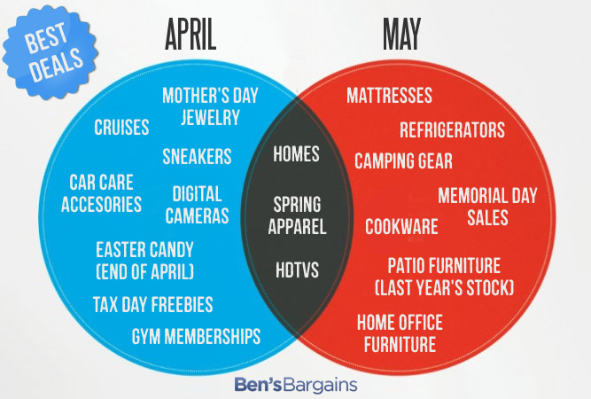 april-may-badge